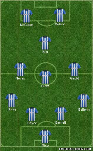 Wigan Athletic 4-3-1-2 football formation