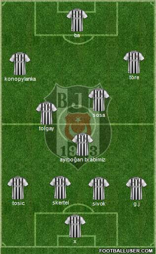 Besiktas JK 4-2-1-3 football formation