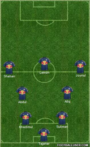 New York Red Bulls 5-4-1 football formation