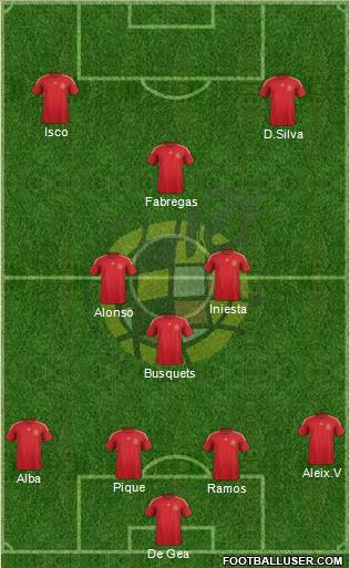 Spain 4-3-3 football formation