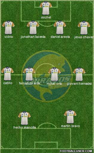 Club Dorados de Sinaloa 4-4-2 football formation