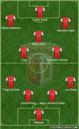 Sporting Clube de Braga - SAD 4-1-4-1 football formation