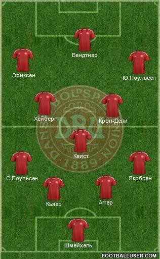 Дания – Сербия 2:0. Нашествие Поульсенов - изображение 1