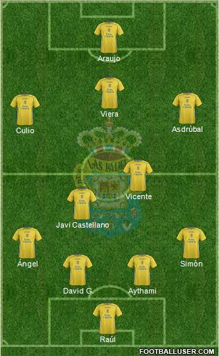 U.D. Las Palmas S.A.D. 4-1-2-3 football formation