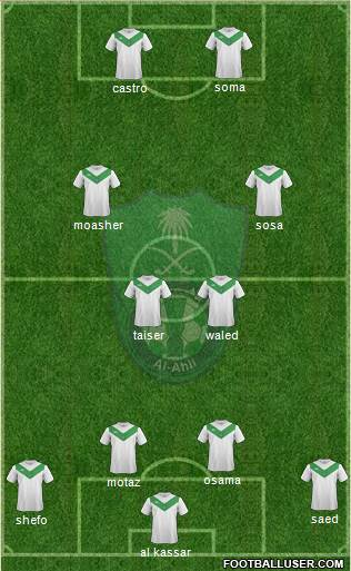 Al-Ahli (KSA) 4-2-2-2 football formation
