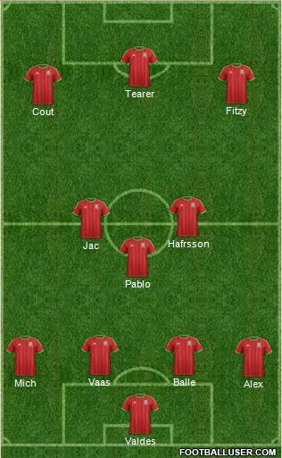 Wales 4-1-2-3 football formation