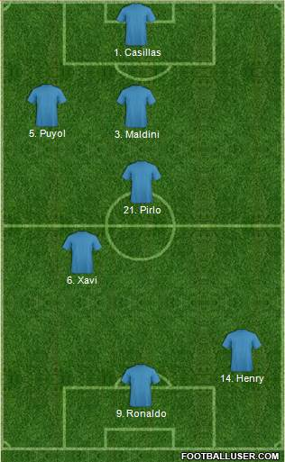 Pro Evolution Soccer Team 4-3-2-1 football formation