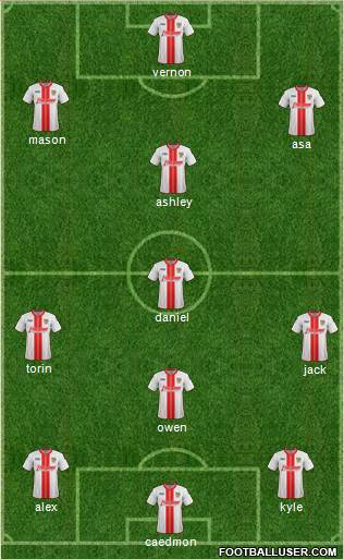 Stevenage Borough 4-3-3 football formation