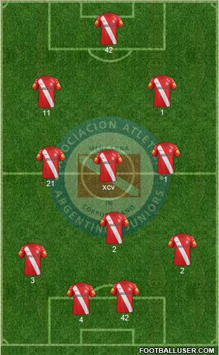 Argentinos Juniors 4-2-2-2 football formation