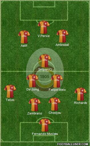 Galatasaray SK 4-5-1 football formation