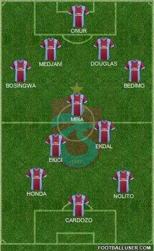 Trabzonspor 4-3-3 football formation