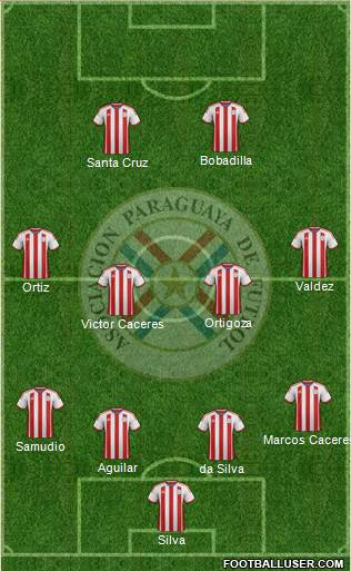 Paraguay 4-4-2 football formation