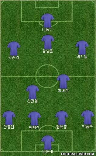 Football Manager Team 4-2-3-1 football formation