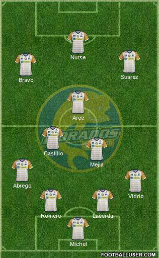 Club Dorados de Sinaloa 4-2-1-3 football formation