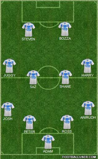 Melbourne Victory FC 4-3-2-1 football formation
