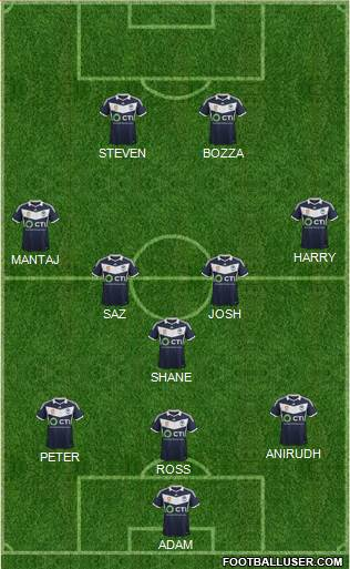 Melbourne Victory FC 4-1-3-2 football formation