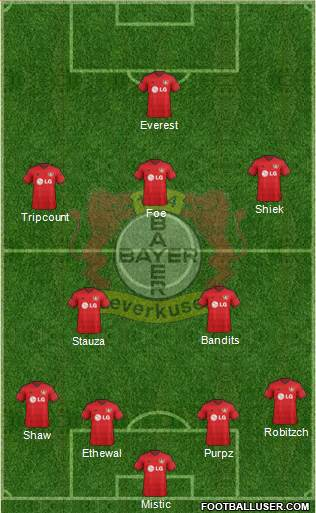 Bayer 04 Leverkusen 4-3-2-1 football formation