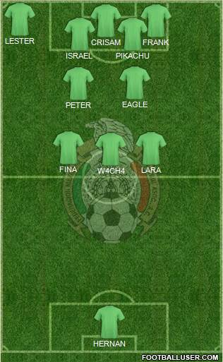 Mexico 4-3-1-2 football formation