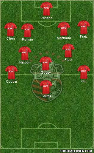 San Francisco FC 4-2-3-1 football formation