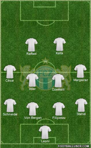 FC Zürich 4-4-2 football formation