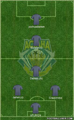FC Astana 3-4-3 football formation