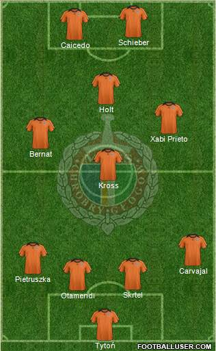 Chrobry Glogow 4-4-2 football formation