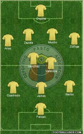 A Deportivo Pasto 4-2-3-1 football formation