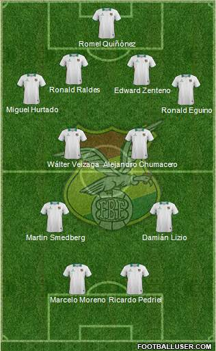 Bolivia 4-4-2 football formation