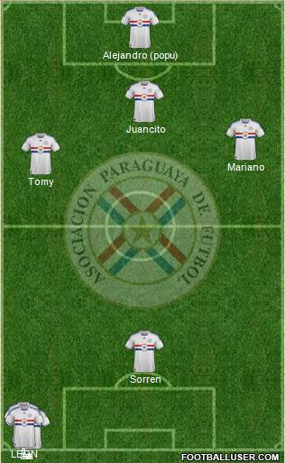 Paraguay 4-1-3-2 football formation