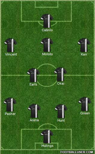 Pittsburgh Riverhounds 4-2-3-1 football formation