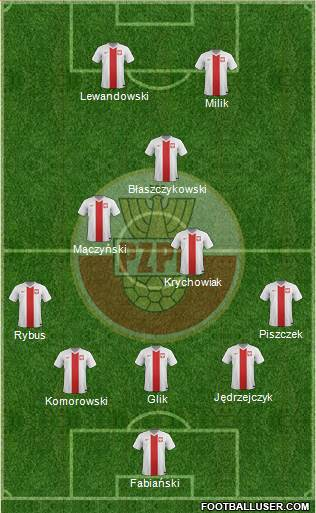 Poland 5-3-2 football formation