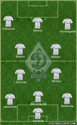 Dinamo Moscow 3-5-2 football formation
