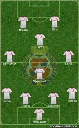 Wisla Krakow 4-4-2 football formation