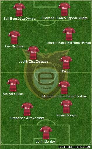 Club Tecos de la UAG 4-4-2 football formation