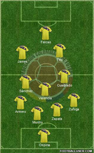 Colombia 4-3-2-1 football formation