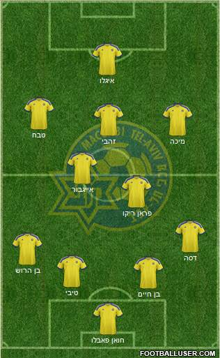 Maccabi Tel-Aviv 4-2-3-1 football formation