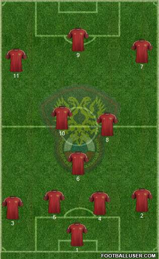 Russia 4-1-2-3 football formation