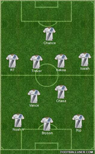 Los Angeles Galaxy 3-5-2 football formation