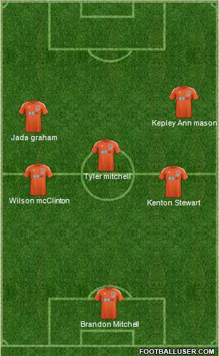 Carolina Railhawks FC 4-1-3-2 football formation