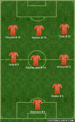Carolina Railhawks FC 3-4-1-2 football formation