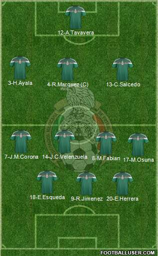 Mexico 3-4-3 football formation