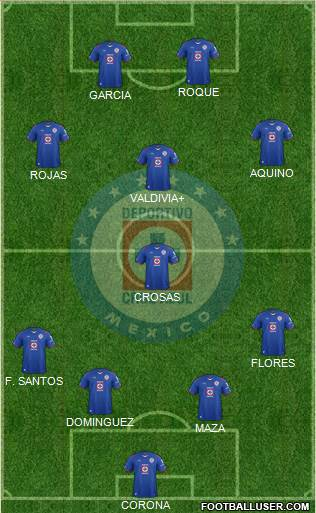 Club Deportivo Cruz Azul 4-1-2-3 football formation