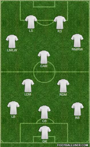 Dream Team 3-5-1-1 football formation