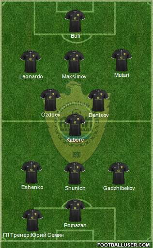 Anzhi Makhachkala 4-1-2-3 football formation