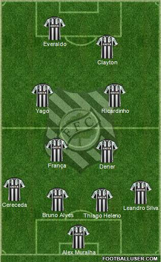 Figueirense FC 4-4-2 football formation