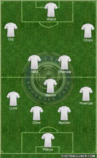 Pyunik Yerevan 4-3-3 football formation