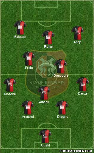 Stade Rennais Football Club 4-1-2-3 football formation