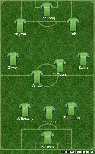 Seattle Sounders FC 3-4-3 football formation