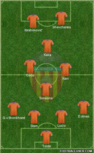 Valencia C.F., S.A.D. 4-1-3-2 football formation