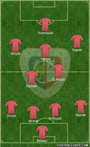 Piast Gliwice 4-2-3-1 football formation